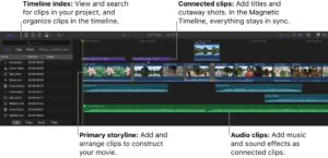 fcp timeline video editing